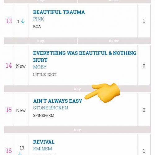 Stone Broken Ain't Always Easy Official Charts