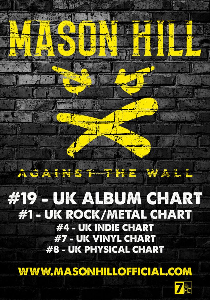 Mason Hill UK Album Chart